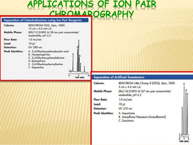 application of ion pair chromatography