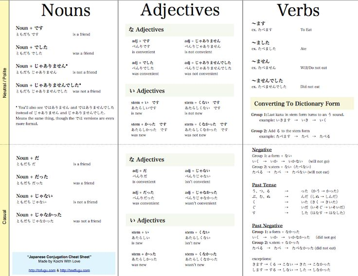 a dictionary of basic japanese grammar pdf reddit