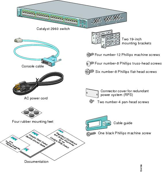 cisco 2960 setup guide