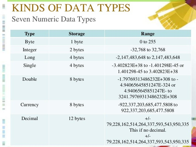 data types in vb net pdf